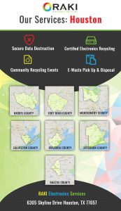 Houston Electronics Recycling services infographic