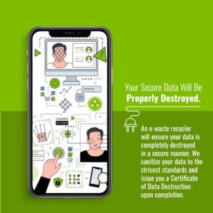 RAKI Electronics Recycling infographic about secure data destruction